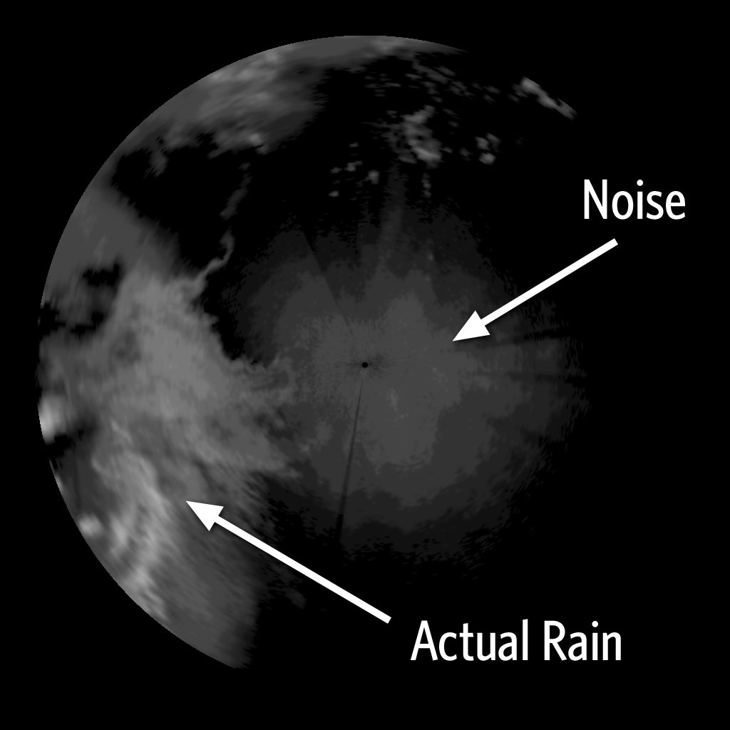 Cleaning Radar Images using Neural Nets & Computer Vision